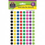 Curriculum Tracking Stickers