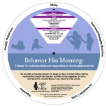 Behavior Has Meaning - Wheel Sets